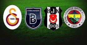 2017-2018 Sezonunda Süper Lig'de Kim Şampiyon Olur?