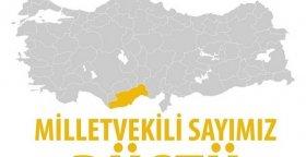 Mersin'in Milletvekili Sayısı Düştü Kararı Nasıl Değerlendiriyorsunuz ?