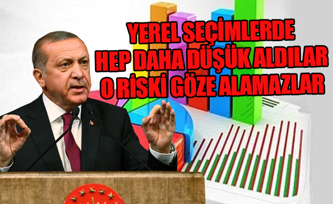 Erdoğan'ın Anketçisi: Erken Seçim Geliyor