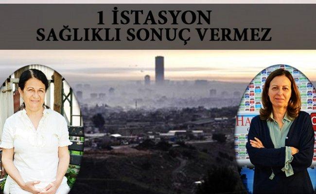 Mersin'in Hava Ölçümleri YANLIŞ!