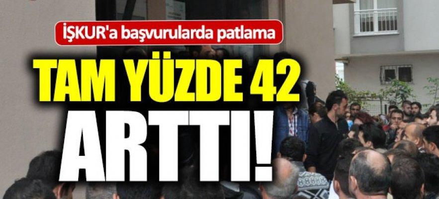 Türkiye'de İşsizlik Başvuruları Yüzde 42 Arttı