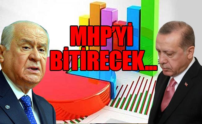 Erdoğan'a Anket Şoku! AKP ve MHP, Yüzde 50+1'i Bulamıyor