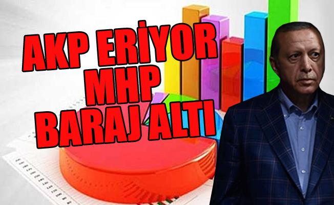 Erdoğan'ın Anketçisinden Flaş Açıklama
