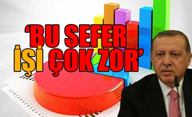 Son Anket Açıklaması... Erdoğan hiç farkında değil eriyor...