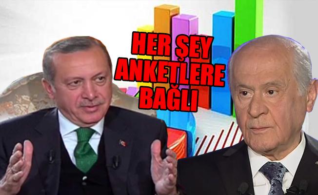AKP, MHP'yi Yarı Yolda Bırakabilir