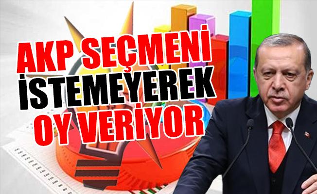 AKP'ye Şok! MHP Meclis'e Giremiyor