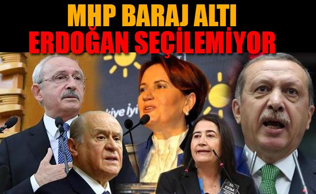 Son Seçim Anketinde Erdoğan ve Bahçeli'ye Büyük Şok!