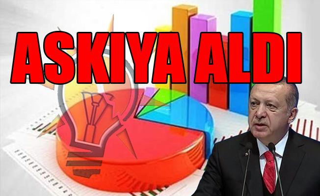 Cumhurbaşkanı Erdoğan Anketleri Askıya Aldı.