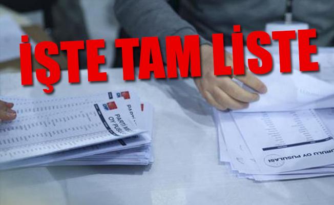İşte CHP PM Adaylarının Aldıkları Oyların Tam Listesi!