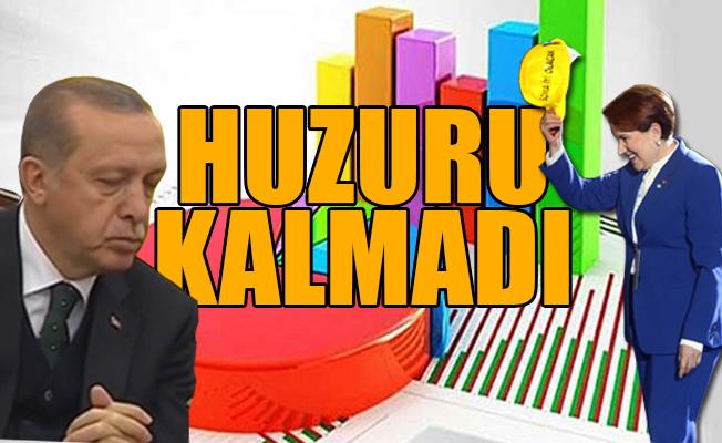 Erdoğan'ın Oyu Yüzde 50'nin Çok Altında...
