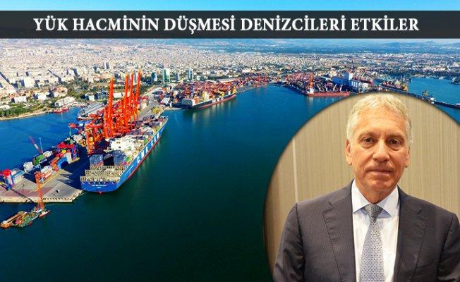 Türkiye'de Ekonomik Açıdan Problemler Var