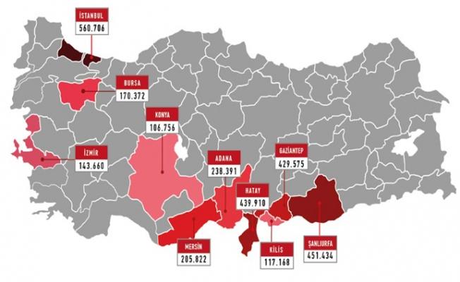 Türkiye'de Kaç Suriyeli Var ?