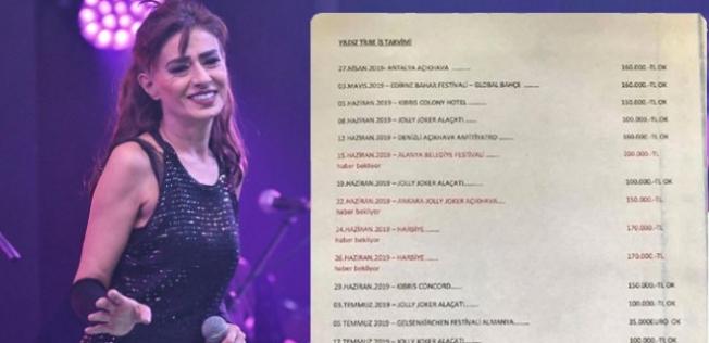 Yıldız Tilbe, Twitter Hesabından Yanlışlıkla Aldığı Ücretleri Paylaştı