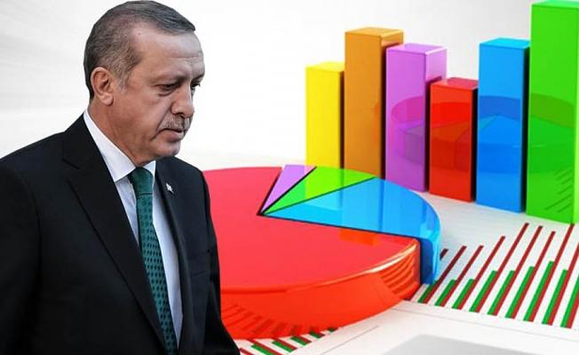 İşte Son Seçim Anketi: AKP Ne Kadar Oy Kaybediyor