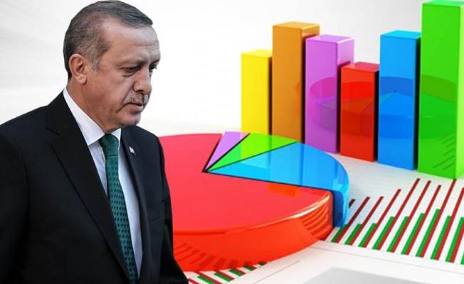 Baraj Düşürten Anket Sonuçları! Erdoğan'a Bağlılık Azalıyor
