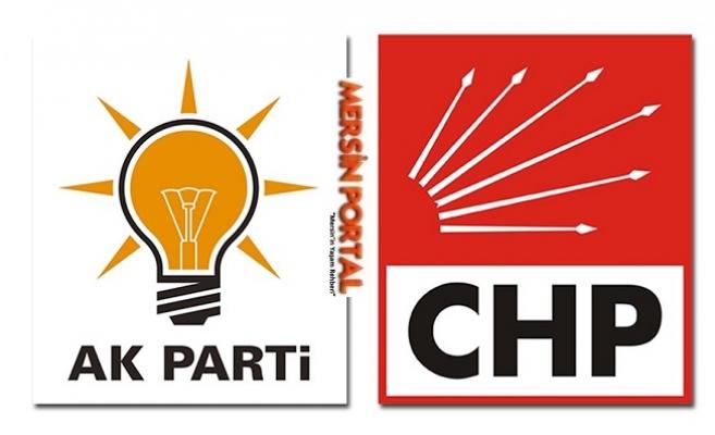 AKP Üye Kaybediyor CHP Yükseliyor