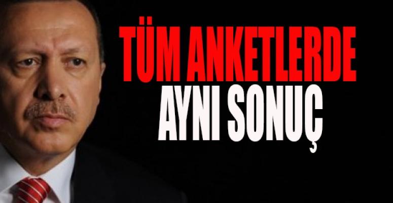 'AKP İktidarı Döneminde Büyüyen Gençlerin AKP'den Uzaklaştığı Görülüyor'