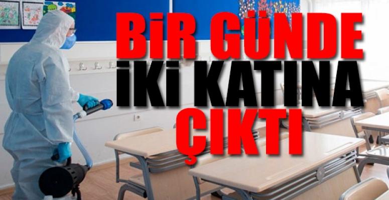 Eğitim-Sen Mersin'de Koronavirüs Tespit Edilen Okulları Açıkladı.