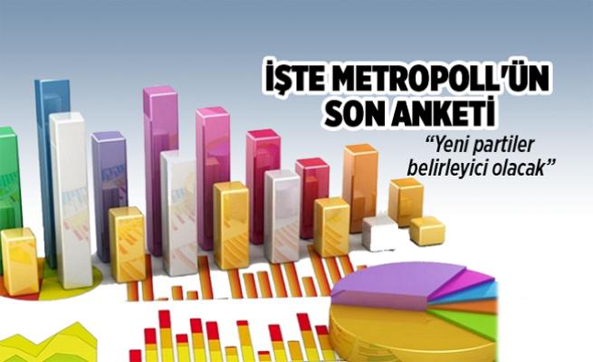 Metropoll'den Son Anket: Sadece 2 Parti Barajı Geçiyor!