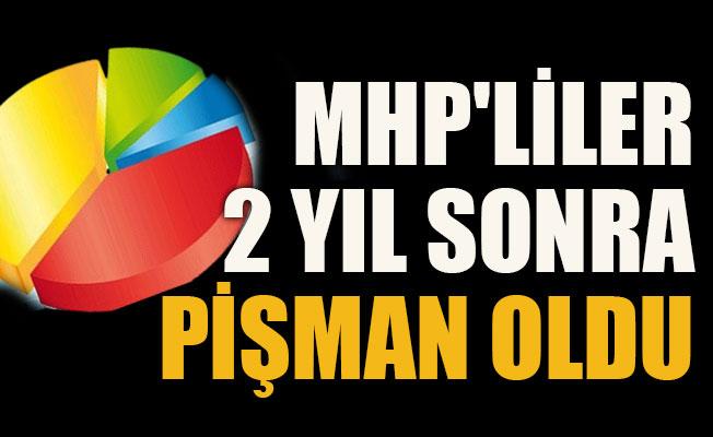 MHP'liler 2 Yıl Sonra Pişman