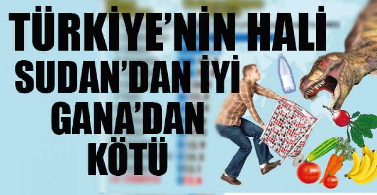 Türkiye Enflasyonda 3. Dünya Ülkeleri ile Yarışıyor...