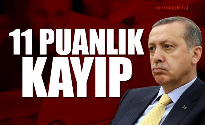 Metropoll'ün Son Anketinde AKP'nin Oyları Eridi