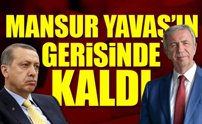 'Performansı Beğenilen Liderler' Anketinde Erdoğan'a Büyük Şok