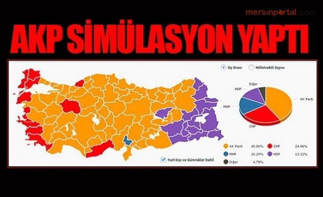 Seçim Sistemindeki Olası Değişiklik AKP ve CHP'ye Yarayacak