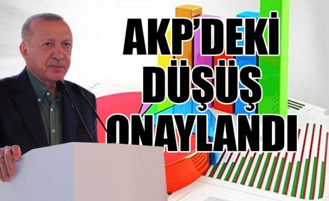 AKP'nin Üst Düzey İsminden Anket İtirafı: Oylar Düştü, MHP Baraj Altı