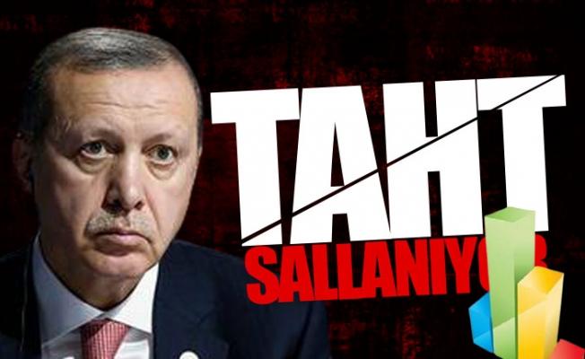 """""""Erdoğan'ın Bu Seçimleri Kazanma İhtimali Neredeyse Yok"""""""