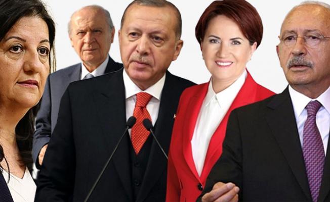 AKP ve MHP'yi Şok Edecek Anket