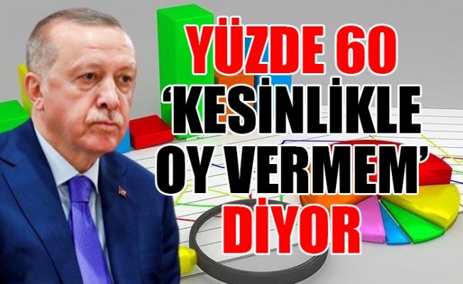 Son Yapılan Ankette Erdoğan'ı Zora Sokacak Sonuçlar