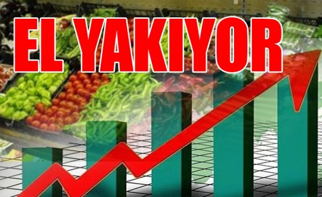 Türkiye'de 12 Aylık Enflasyon Artışı Dudak Uçuklattı