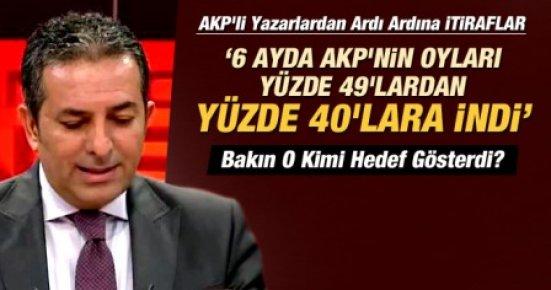 """Akif Beki: """"AKP Yüzde 40'lara Geriledi"""""""