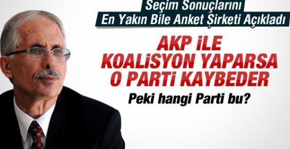 AKP ile Koalisyon Yapan Hangi Parti Kaybeder?