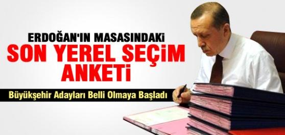 AKP'nin Son Yerel Seçim Anketi