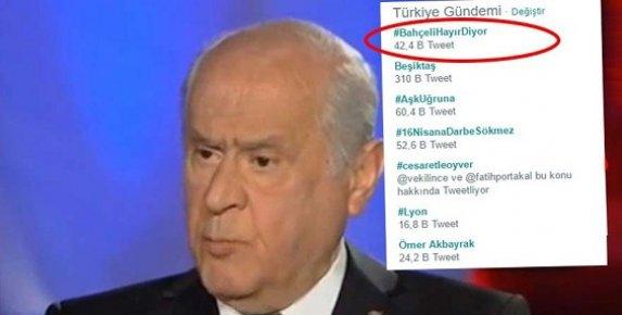 Bahçeli'nin 'Eyalet Çıkışı' Türkiye'nin Gündemi Oldu