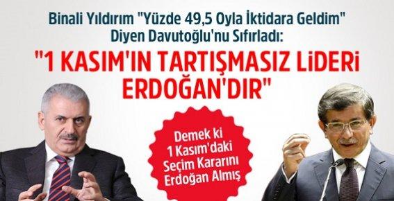 Binali Yıldırım, Davutoğlu'nu Sıfırladı: 1 Kasım'ın Tartışmasız Lideri Erdoğan'dır