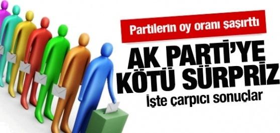 Bu Anket AK Parti'yi Fena Durumda Gösteriyor !