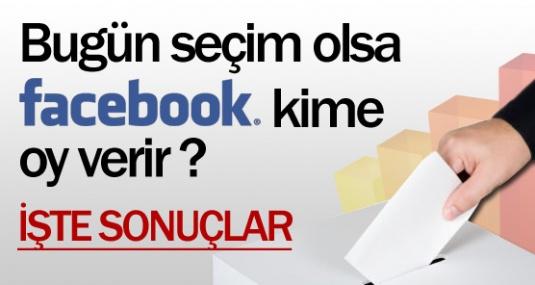 Bugün Seçim Olsa 'Facebook' Kime Oy Verir?