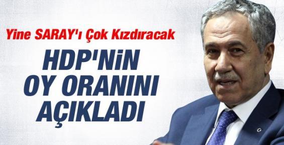 Bülent Arınç HDP'nin Oy Oranın Açıkladı!