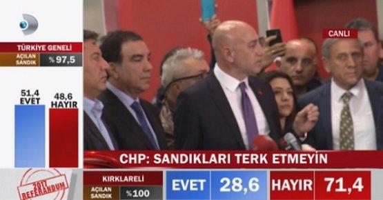 CHP Sandıkların Yüzde 60'ına İtiraz Edeceğini Açıkladı