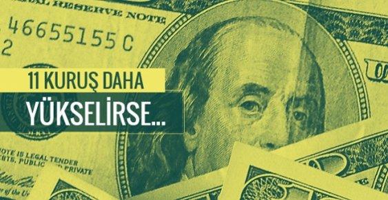 DOLAR VE EURO DURDURULAMIYOR ! YENİ REKOR...