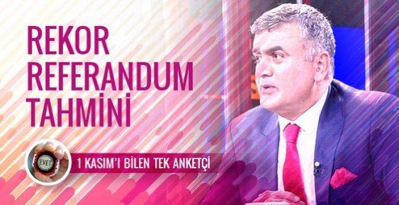 En Son Referandum Anketi Sonuçları Adil Gür Rakam Verdi!