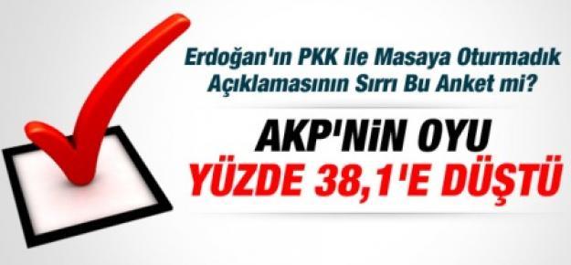 Gezici'nin Araştırmasında AK Parti'nin Oyları Düşüşte