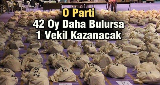 HDP'nin İtirazları İle Fark  42 Oy'a Düştü Kuyucuoğlu'nun Vekilliği Riske Girdi.