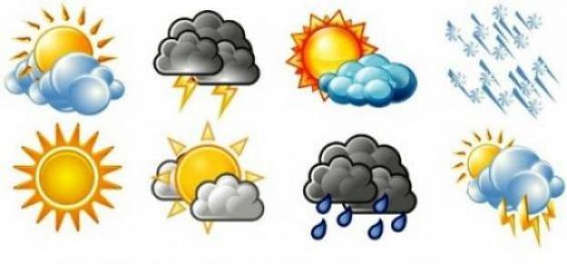 Mersin'de Bu Hafta Hava Nasıl Olacak ?