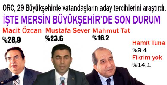 Mersin'de Yerel Seçimler Öncesi Son Anket