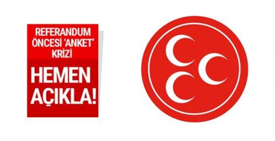 MHP'de Referandum Öncesi Anket Krizi Hemen Açıkla!