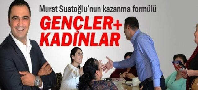 Murat Suatoğlu'nun YENİŞEHİR'İ KAZANMA FORMÜLÜ